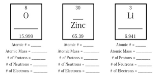 Fill Out The Chart Below Using The Periodic Table Brainly Com
