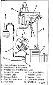 Vacuum Diagram 04 Silverado 5 3l Vortech