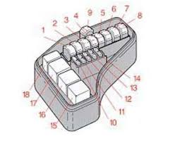 main fuse box car wiring diagram download moodswings co Main Fuse Box volvo c70 (2002) fuse box diagram auto genius main fuse box volvo c70 (2002) fuse box diagram main fuse box for 2006 monte carlo