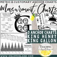 3 Md 2 Anchor Chart Measurement Conversion Anchor Chart Metric Customary System Ie King Gallon