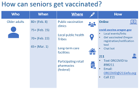 Oregon is currently vaccinating for: Or Health Authority On Twitter How Can Older Adults Get A Covid 19 Vaccine Like Other Eligible Adults Senior Can Get Vaccinated Through Local Public Health Authorities Or Their Partners Hospitals Public Vaccination