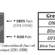 x8r receiver frsky x8r receiver
