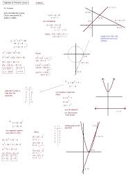 math experts algebra help online essay my life fame forever annual  algebra help online essay my life our algebra 2 tutorials have been developed by math experts