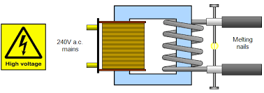 schoolphysics welcome High Voltage Transformer Wiring Diagram high that the current is huge, so big that the ends of the nails actually melt if you turn off the supply while they are hot they actual weld together! Small High Voltage Transformer