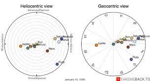 January 15 1990 Zodiac Birth Chart Takemeback To