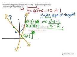 tangent lines through points not on the