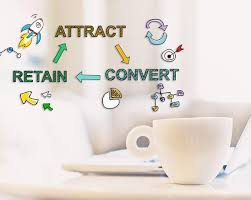Lead Nurturing 5 Common Lead Nurturing Activities That Can Help With Customer Retention