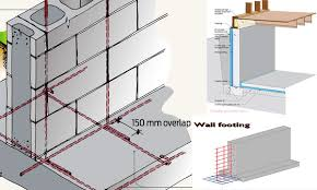 Small Picture Concrete Wall Example CONCRETE BLOCK RETAINING WALLS By Zln On