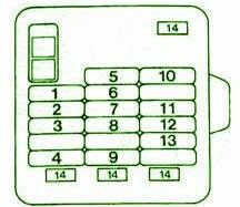 fuse mapcar wiring diagram page 222 2002 mitsubishi eclipse spider gs t passenger compartment fuse box diagram