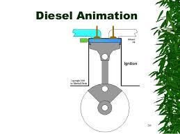 diesel engine power plant syed anser hussain naqvi 26 diesel animation
