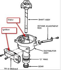 schematics and diagrams ford ignition module distributor stator assembly