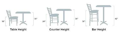 Stool height for 36 counter Inch What Height Stool For 36 Inch Counter Bar Stool For Inch Counter Bar Stool Heights Standard Indiaelectionsinfo What Height Stool For 36 Inch Counter Stool Height For Inch Counter