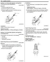 1995 honda accord fuse box on 1995 images free download wiring 2000 Honda Civic Fuse Box diagram of a 2000 suzuki grand vitara spark plug 2004 honda civic fuse box 1995 gmc sonoma fuse box 2000 honda civic fuse box diagram