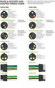 diagrams 620420 seven way trailer wiring diagram 7 way wiring 4 way trailer wiring diagram at Seven Way Trailer Plug Diagram