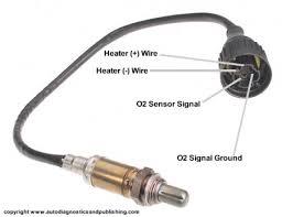 bosch lambda sensor wiring diagram images mercedes bosch o2 rover discovery o2 sensors wiring diagram website