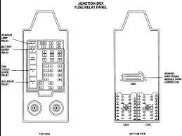 1999 f150 fuse box diagram detailed schematic diagrams 2000 f150 fuse box diagram at 2003 F150 Fuse Box Diagram
