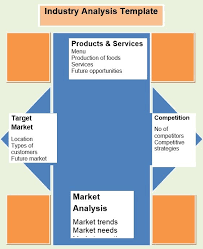 industry analysis template market analysis template