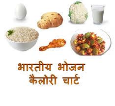 Indian Food Calories Chart Pdf Www Bedowntowndaytona Com