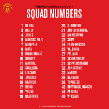 Manchester United on Twitter: