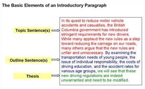 how to write a introduction paragraph for college essay  essay
