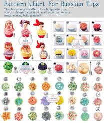 Icing Nozzle Chart Russian Piping Tips Cake Decorating Supplies 88 Baking Supplies Set 49 Icing Piping Tips 3 Russian Ball Piping Tips Flower Frosting Tips