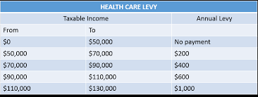 Taxable Income Chart 2015 Provincial Budget The Good The Bad And The Ugly