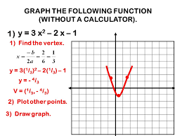 2 graph the following function without a calculator