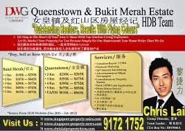 chris lai forest city queenstown estate hdb buy sell rent invest words