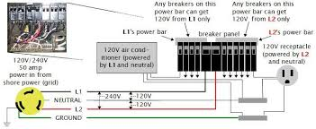 off grid solar power system on an rv (recreational vehicle) or rv inverter transfer switch at Rv Power Inverter Wiring Diagram