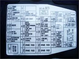 gallery 1997 acura integra fuse box diagram, virtual online 1999 Acura Integra Fuse Box Diagram 1988 acura integra fuse box diagram acura circuit wiring diagrams 1999 acura integra fuse panel diagram