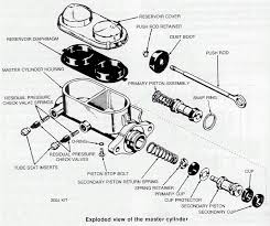 chevrolet master cylinder diagram chevrolet database wiring drum drum dual master question the h a m b