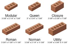 Imperial Brick Sizes Chart Brick Calculator Estimate The Bricks And Mortar Needed For