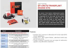 fast xfi aftermarket electronic fuel injection systems and components fast xfi 2.0 installation instructions at Fast Xfi 2 0 Wiring Diagram