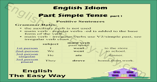 Singular And Plural Verbs Chart Past Verb Tense Chart Past Tense Esl English