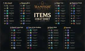 All You Need To Know About Teamfight Tactics Tft A