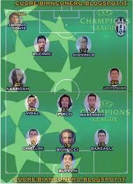 Cuore Bianconero: CHELSEA-JUVE: Ecco la formazione della Juve!
