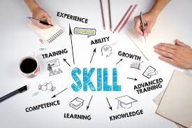 What Are Hard Skills And Soft Skills Freesumes