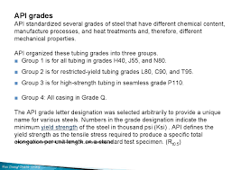 Grade Designation My Reading On Octg Api5ct By Charlie Chong Issuu