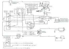full size of john deere 4020 starter wiring diagram solenoid gator electrical systems diagrams la 425