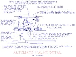 how to install an irrigation globe valve irrigation tutorials installation details for a irrigation globe style valve