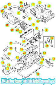 2004 land rover lander engine diagram 1milioncars 2004 2004 land rover discovery
