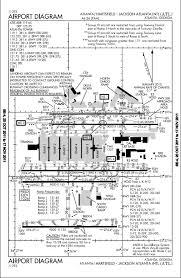 Katl Charts Mountain Air Atlanta