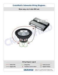 similiar 2 ohm dvc subwoofer wiring diagram keywords ohm 1 ohm subwoofer wiring 2 ohm subwoofer wiring diagram 2 ohm