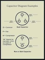 ac compressor capacitor wiring wiring diagram pro Amp Capacitor Hook Up Diagram ac compressor capacitor wiring latest ac dual capacitor wiring diagram a c compressor images for dual start