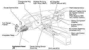 2001 toyota camry fuse box toyota wiring diagram instructions 2000 toyota camry le fuse box diagram at 1997 Toyota Camry Fuse Box