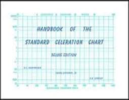 Standard Behavior Chart Handbook Of The Standard Celeration Chart Deluxe Edition
