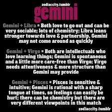 Libra And Gemini Compatibility Chart Virgo And Gemini Compatibility Chart Www Bedowntowndaytona Com