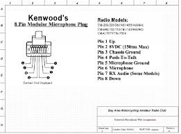 kenwood dnx6180 wiring harness wiring diagram libraries kenwood 5140 wiring harness diagram wiring diagram explained kenwood dnx6180