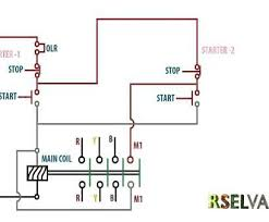 480v motor starter wiring diagram fantastic 480v 3 phase motor 480v motor starter wiring diagram creative 240v motor wiring diagram single phase valid 3 phase
