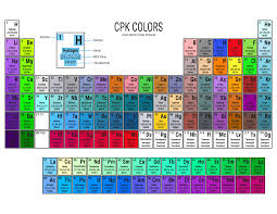 Search for a color by its name in the list containing more than 2000 names. Molecule Atom Colors Cpk Colors